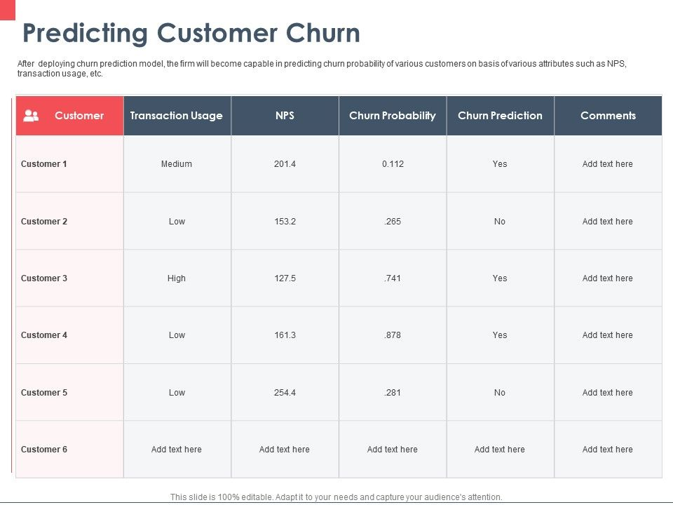 Predicting Customer Churn Probability Ppt Powerpoint Presentation Show Vector