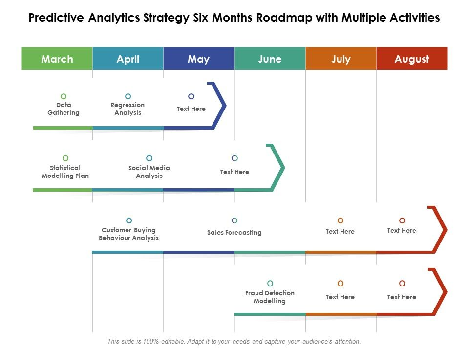 Predictive Analytics Strategy Six Months Roadmap With Multiple Activities