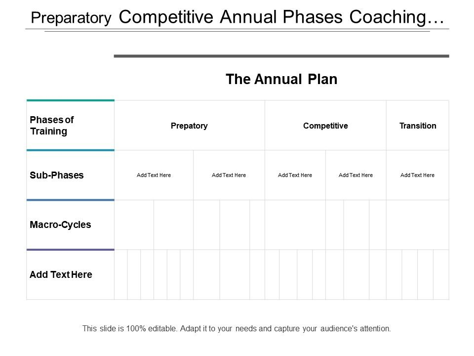 Coaching Plan Template | Preparatory Competitive Annual Phases Coaching Plan Template