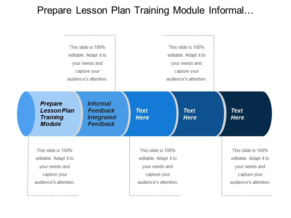 Prepare Lesson Plan And Training Module Informal Feedback Integrated Feedback Presentation Powerpoint Templates Ppt Slide Templates Presentation Slides Design Idea