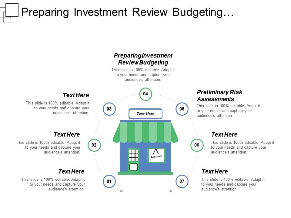 preparing_investment_review_budgeting_preliminary_risk_assessment_security_categorization_Slide01