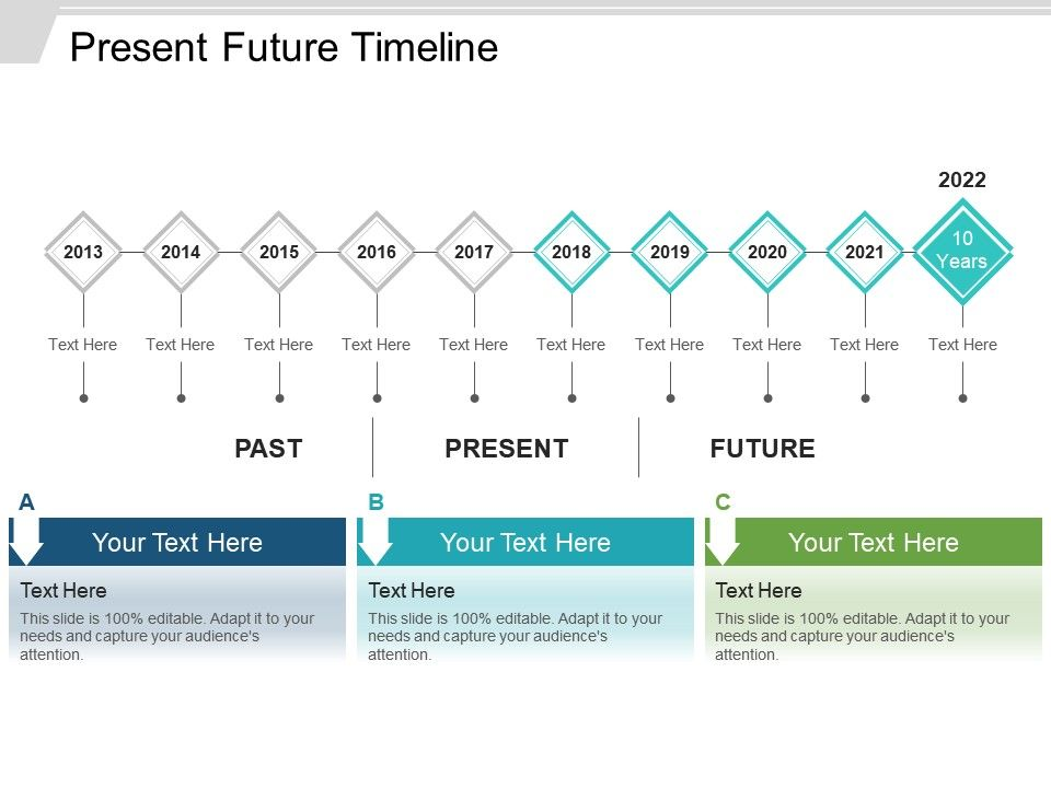 present future timeline ppt design templates powerpoint slides