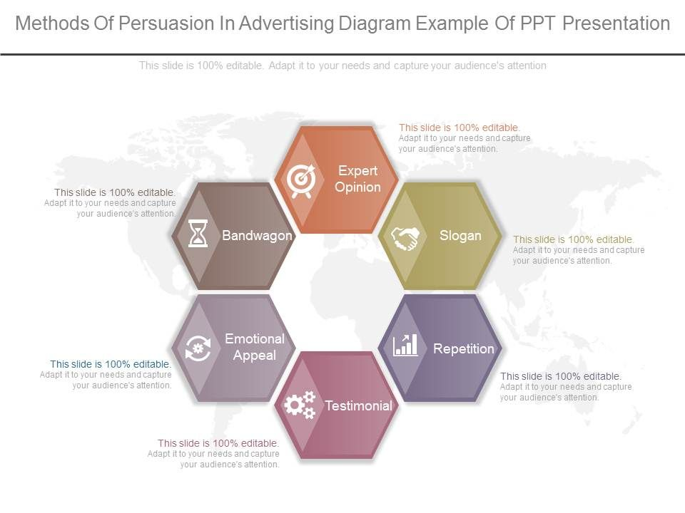 emotional appeal in advertising ppt