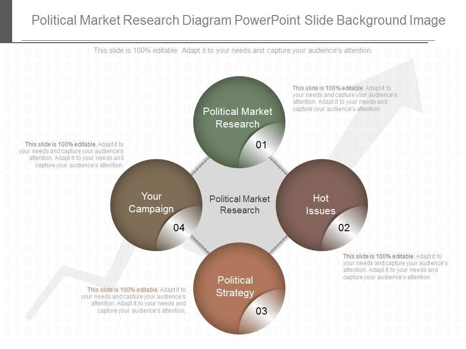 present political market research diagram powerpoint slide, Presentation templates