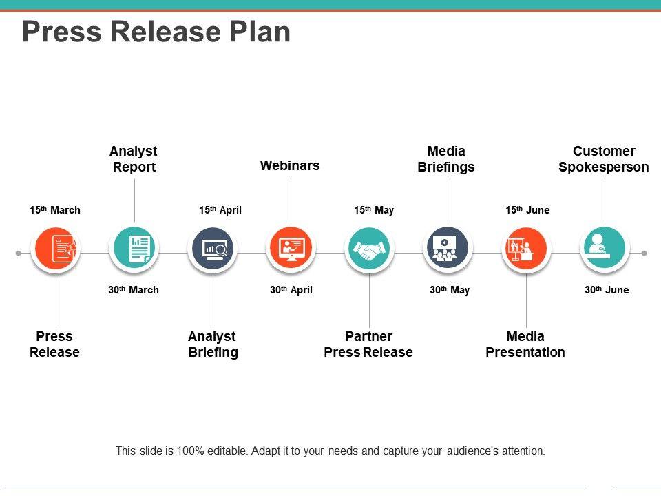 Release Plan Template from www.slideteam.net