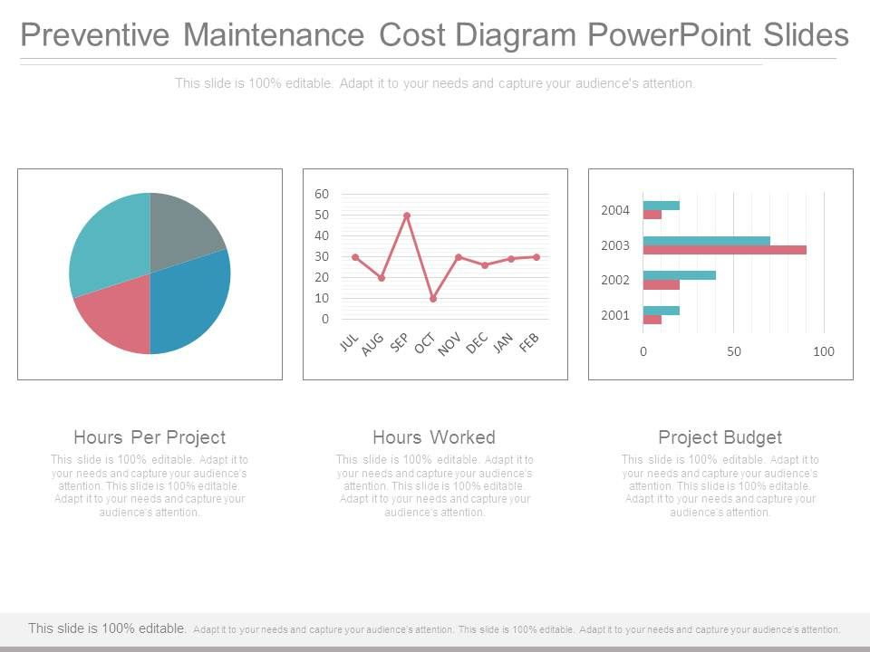 Preventive Maintenance Cost Diagram Powerpoint Slides | Templates