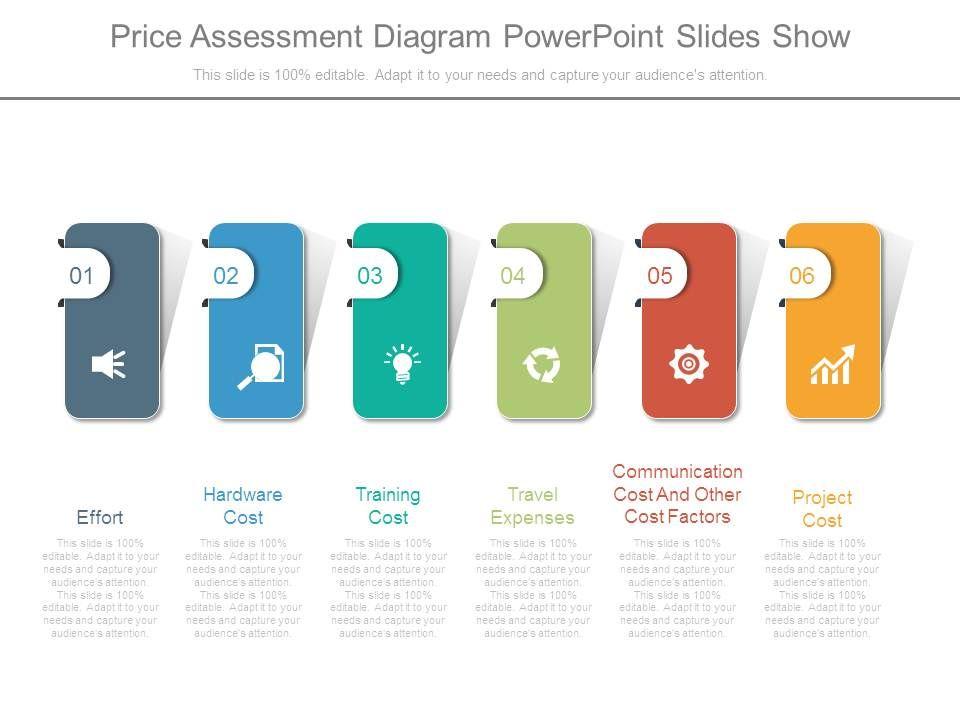 Price assessment diagram powerpoint slides show powerpoint priceassessmentdiagrampowerpointslidesshowslide01 priceassessmentdiagrampowerpointslidesshowslide02 toneelgroepblik Images