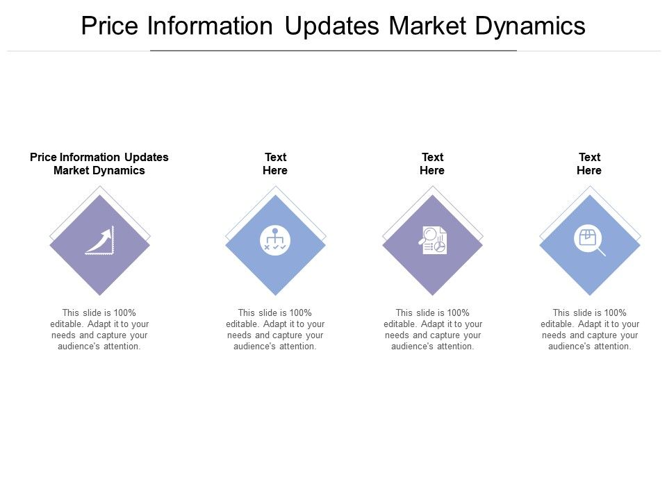 Price Information Updates Market Dynamics Ppt Powerpoint Presentation Professional Cpb