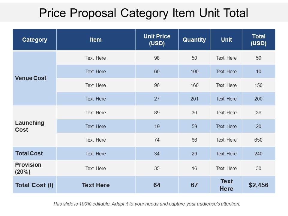 price_proposal_category_item_unit_total_Slide01