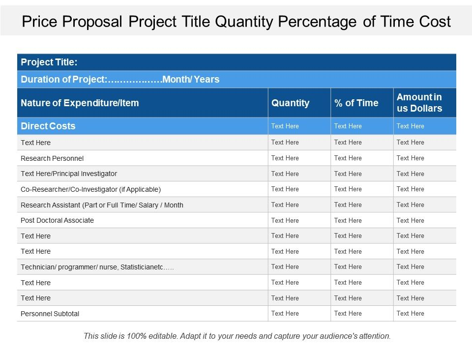 price_proposal_project_title_quantity_percentage_of_time_cost_Slide01