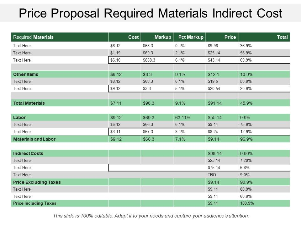 Price Proposal Required Materials Indirect Cost Templates