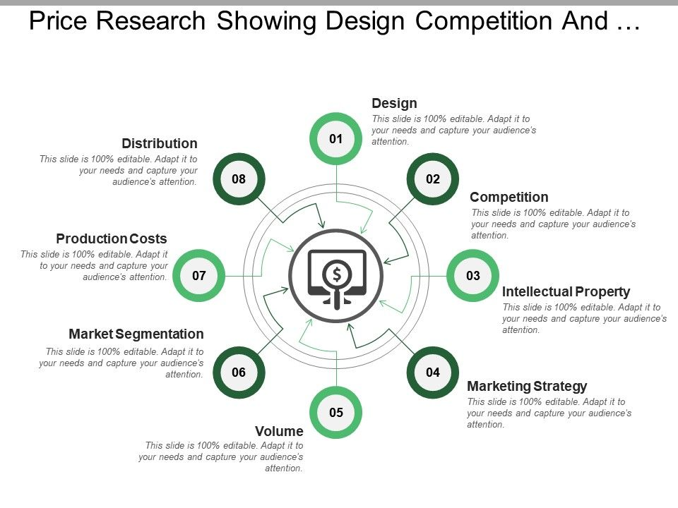 price_research_showing_design_competition_and_marketing_strategy_Slide01
