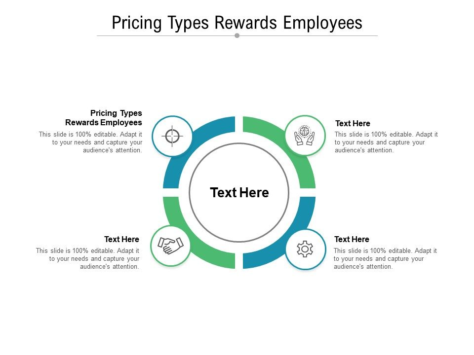 Pricing Types Rewards Employees Ppt Powerpoint Presentation Pictures Icons Cpb