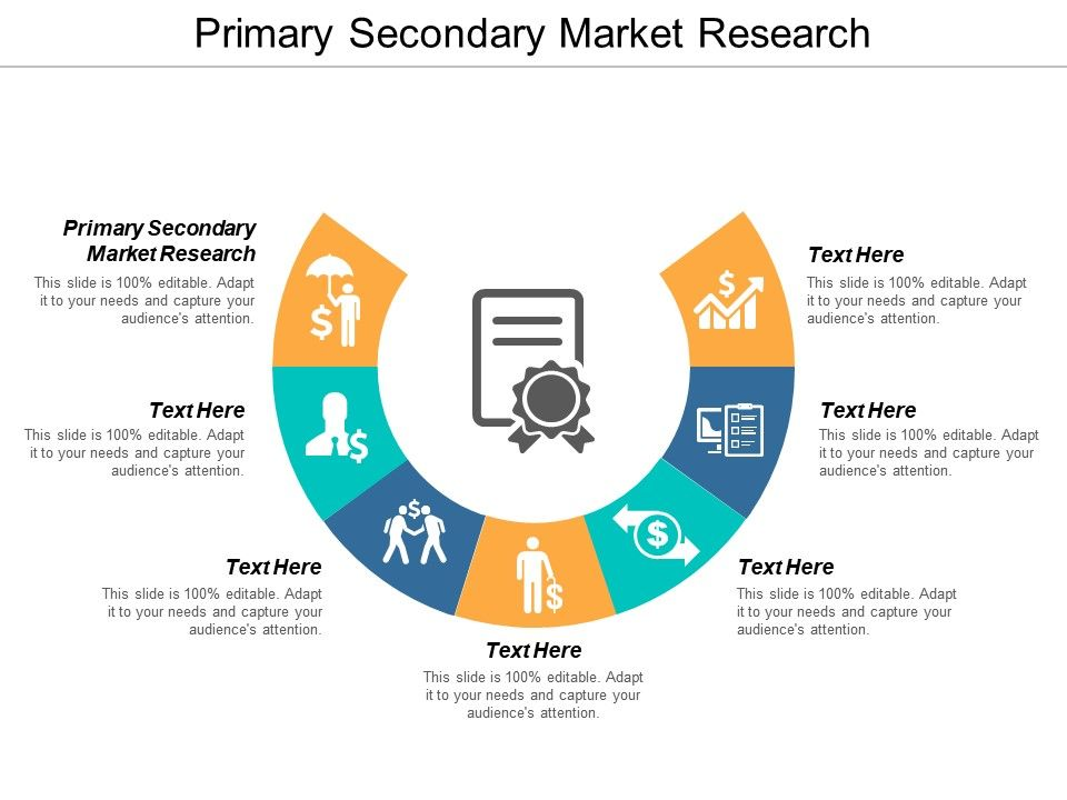 Primary Secondary Market Research Ppt Powerpoint Presentation Model Background Images Cpb Powerpoint Presentation Sample Example Of Ppt Presentation Presentation Background