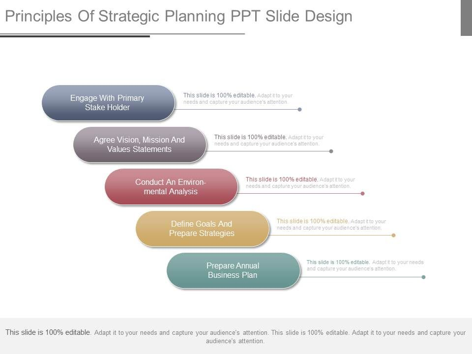 Principles Of Strategic Planning Ppt Slide Design PowerPoint - Strategic planning template ppt