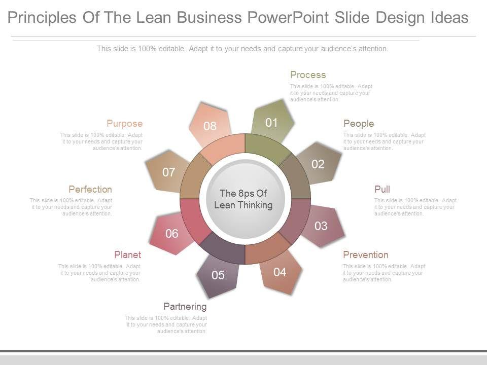 principles of the lean business powerpoint slide design ideas