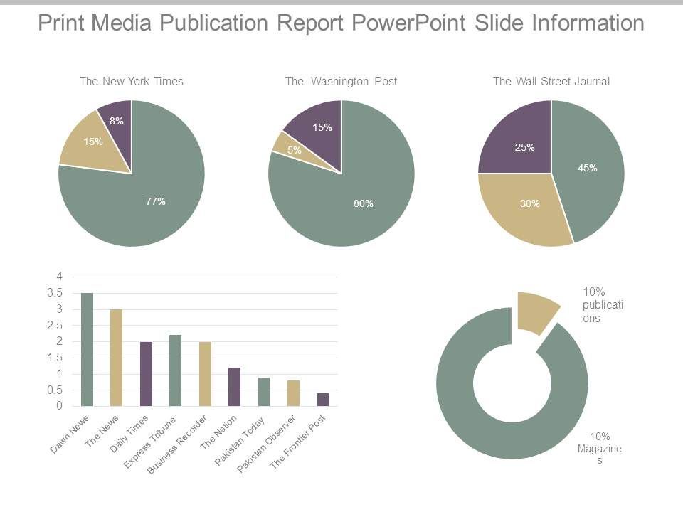 Print Media Publication Report Powerpoint Slide Information