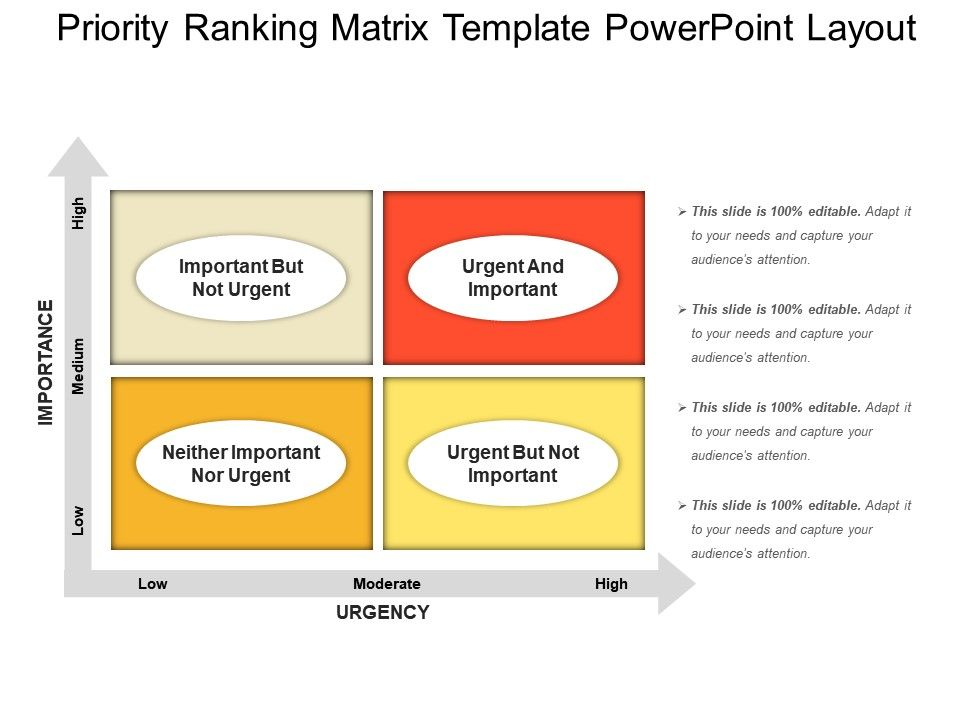 Priority Ranking Matrix Template Powerpoint Layout | PowerPoint ...