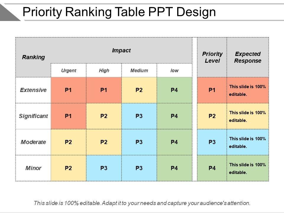 priority_ranking_table_ppt_design_Slide01