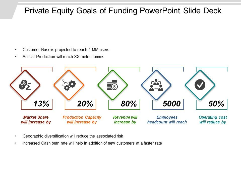 private_equity_goals_of_funding_powerpoint_slide_deck_Slide01