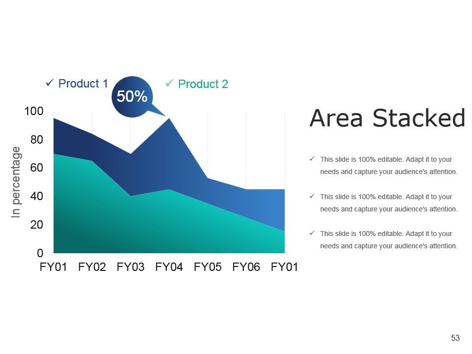 Private Equity Investment Deck Powerpoint Presentation