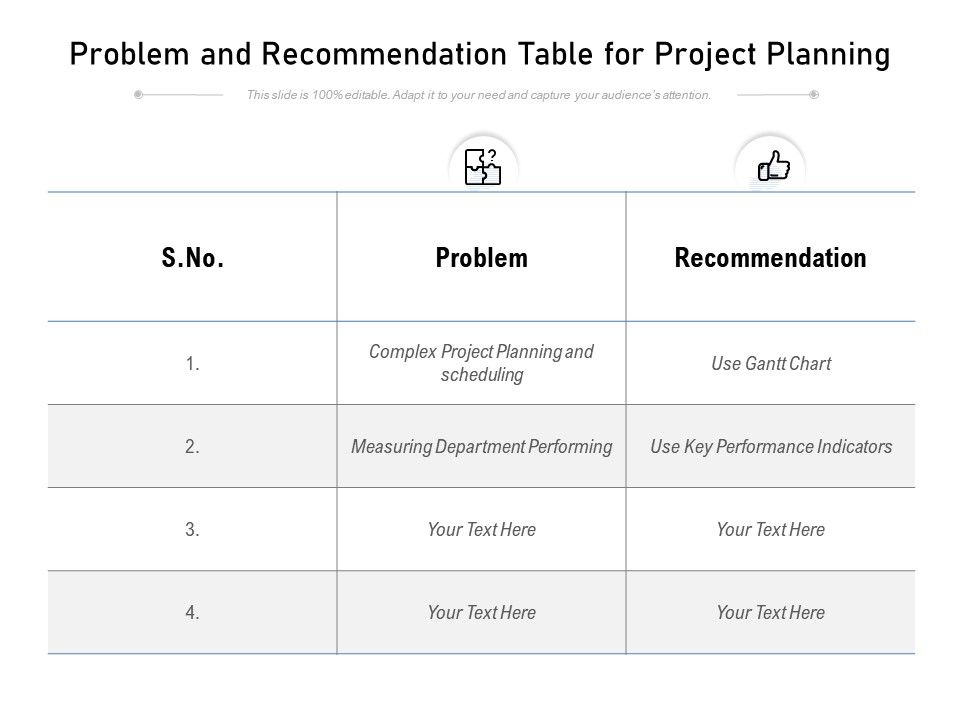 Problem And Recommendation Table For Project Planning