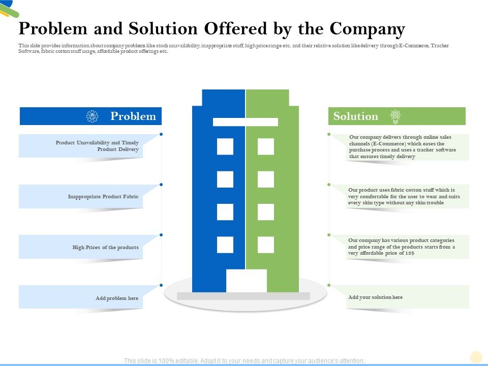 Problem And Solution Offered By The Company Tracker Ppt Powerpoint Presentation Show Clipart Images