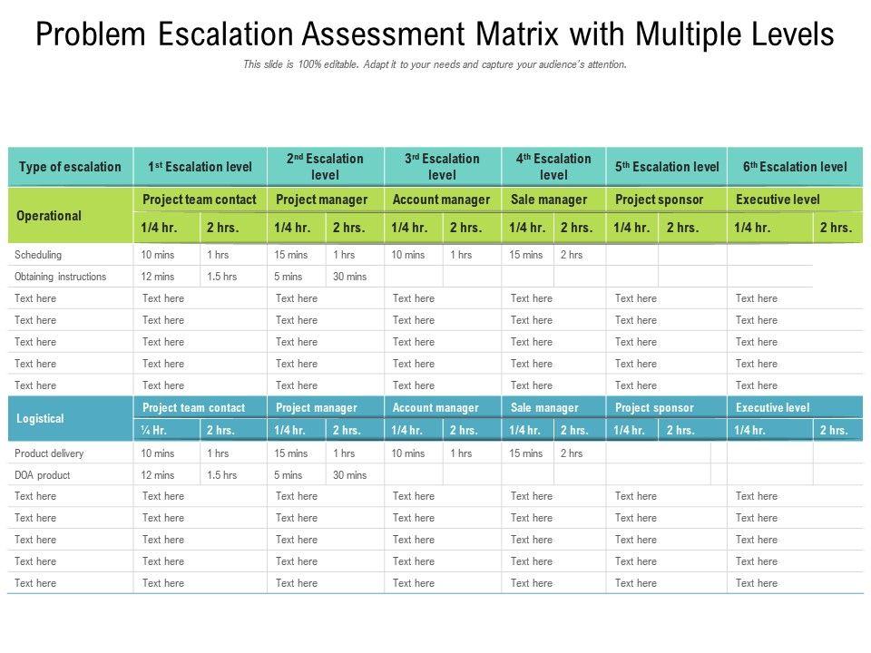 Problem Escalation Assessment Matrix With Multiple Levels
