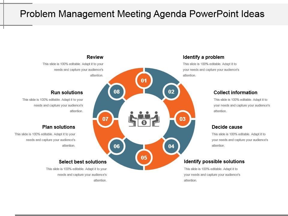 Problem Management: Problem Management Meeting Agenda Powerpoint Ideas