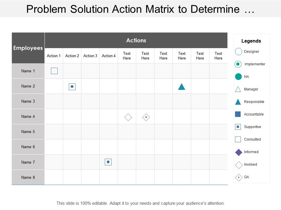 problem_solution_action_matrix_to_determine_role_and_responsibilities_Slide01