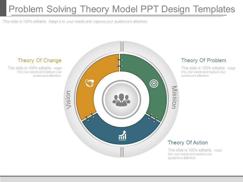 Problem Solving Theory Model Ppt Design Templates