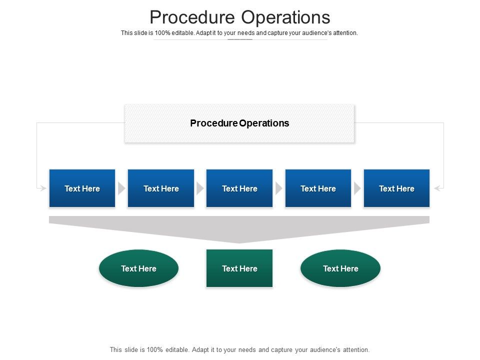 Procedure Operations Ppt Powerpoint Presentation Show Demonstration Cpb