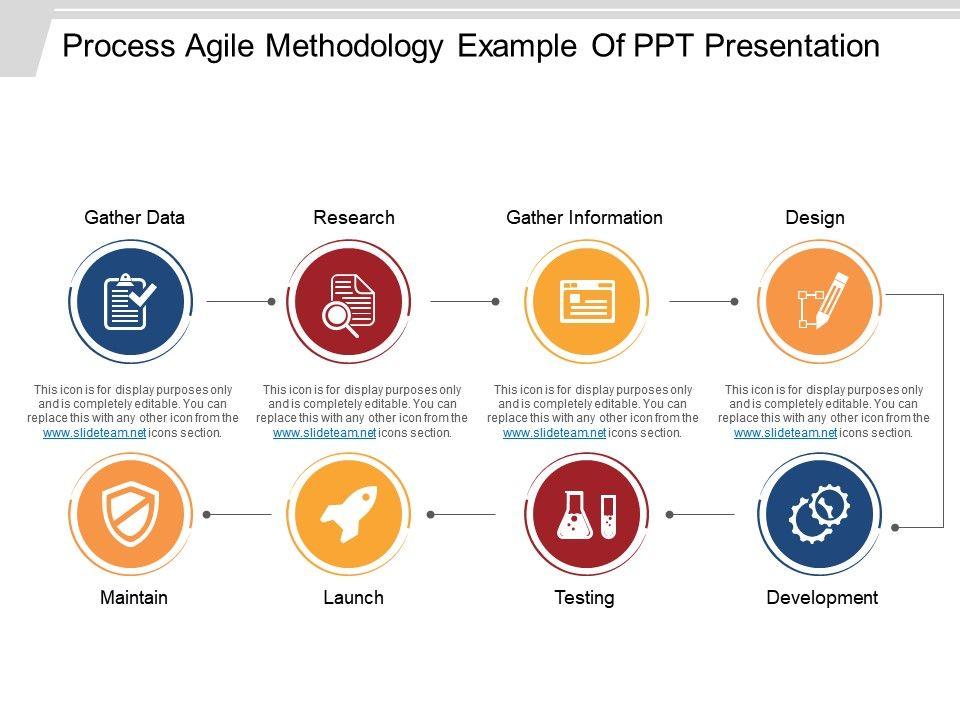 process_agile_methodology_example_of_ppt_presentation_Slide01
