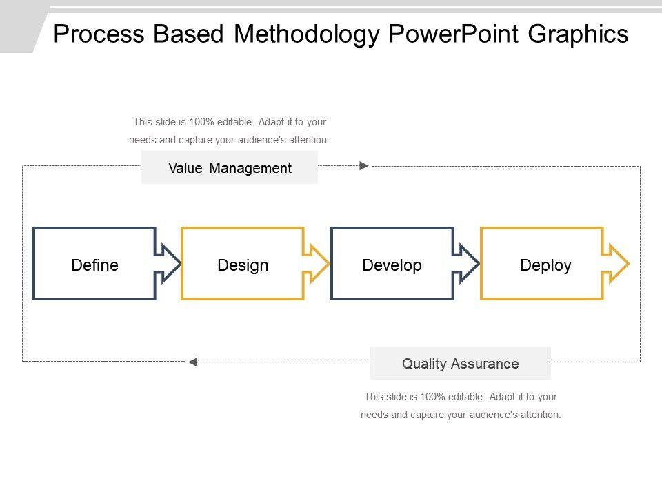process_based_methodology_powerpoint_graphics_Slide01