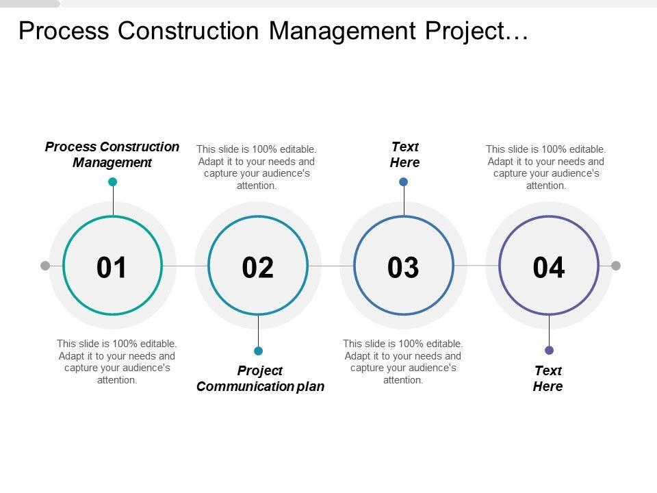 process construction management project communication plan