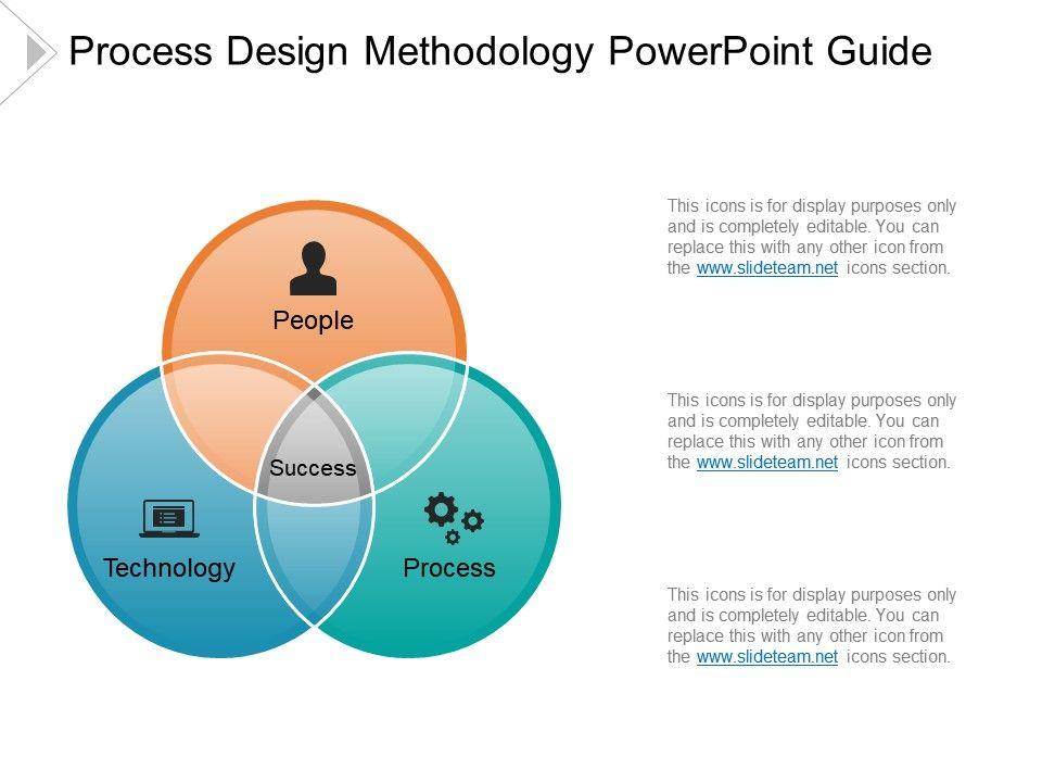 process_design_methodology_powerpoint_guide_Slide01