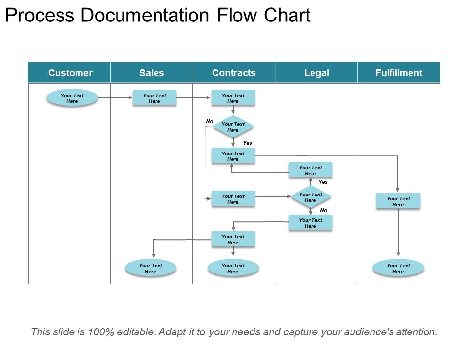 Glossy Flow Chart Template For Powerpoint Manual Guide