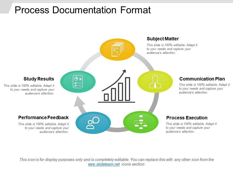 process documentation format ppt diagrams template presentation