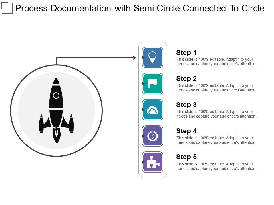 Process Documentation With Semi Circle Connected To Circle - Process documentation sample