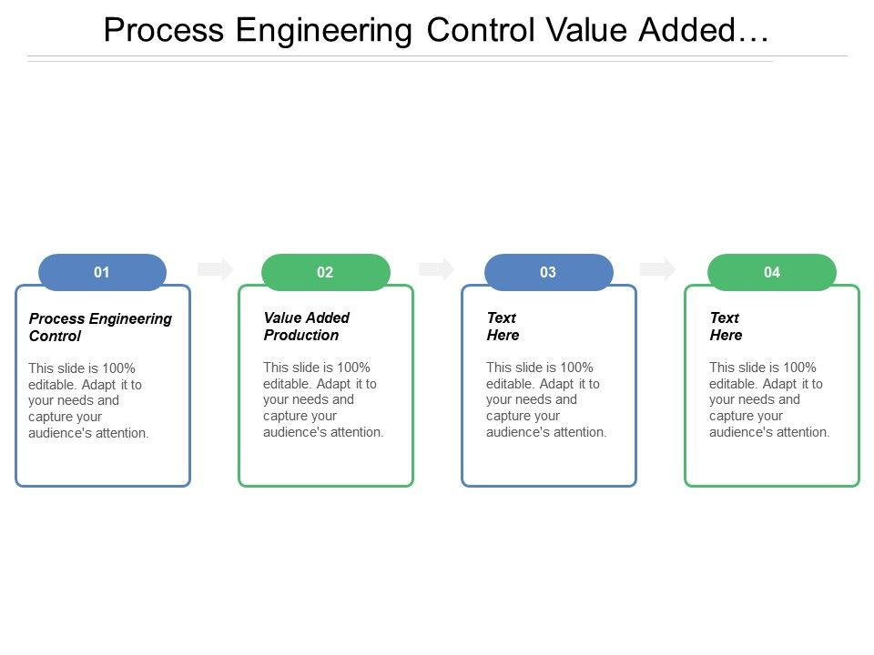 Process Engineering Control Value Added Production Internal Business Analysis Powerpoint Slide Images Ppt Design Templates Presentation Visual Aids
