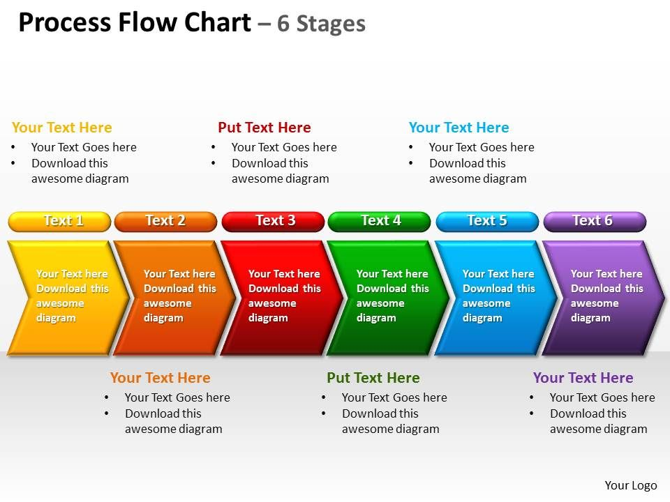 Process Flow Chart 6 Stages Powerpoint Diagrams Presentation Slides Graphics 0912 Slide01