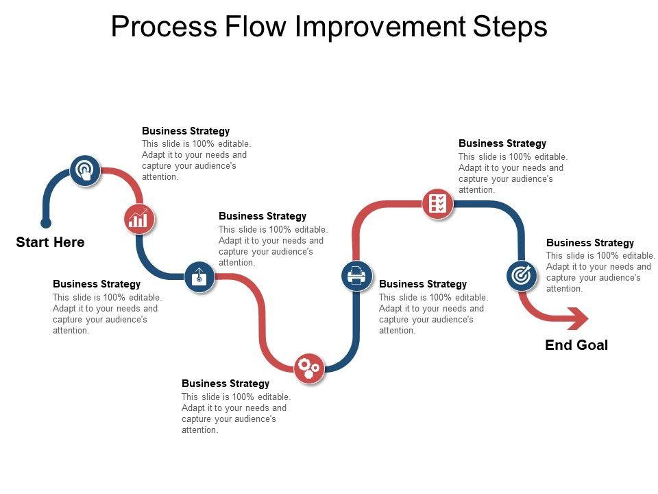 96994888 style hierarchy flowchart 7 piece powerpoint presentationprocess_flow_improvement_steps_ppt_infographic_template_slide01 process_flow_improvement_steps_ppt_infographic_template_slide02