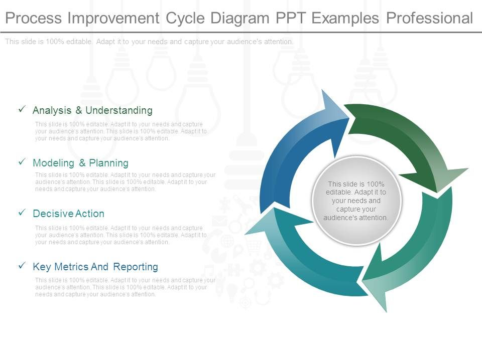 process improvement cycle diagram ppt examples professional, Modern powerpoint