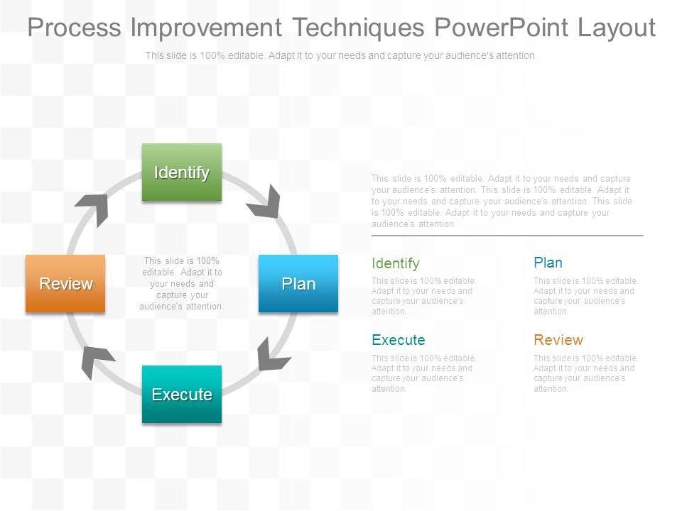 process improvement techniques powerpoint layout | templates, Modern powerpoint