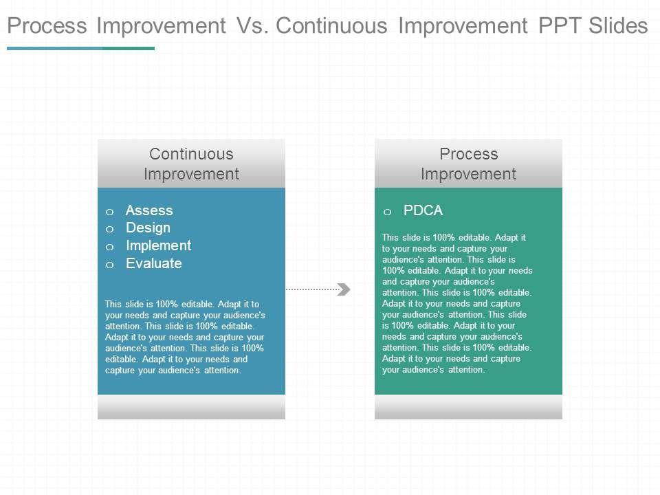 process_improvement_vs_continuous_improvement_ppt_slides_Slide01