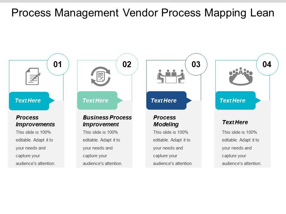 Business process improvement dissertation
