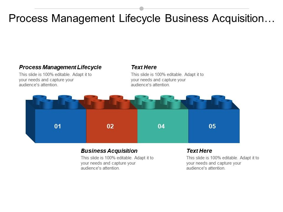 process management lifecycle business acquisition process mapping