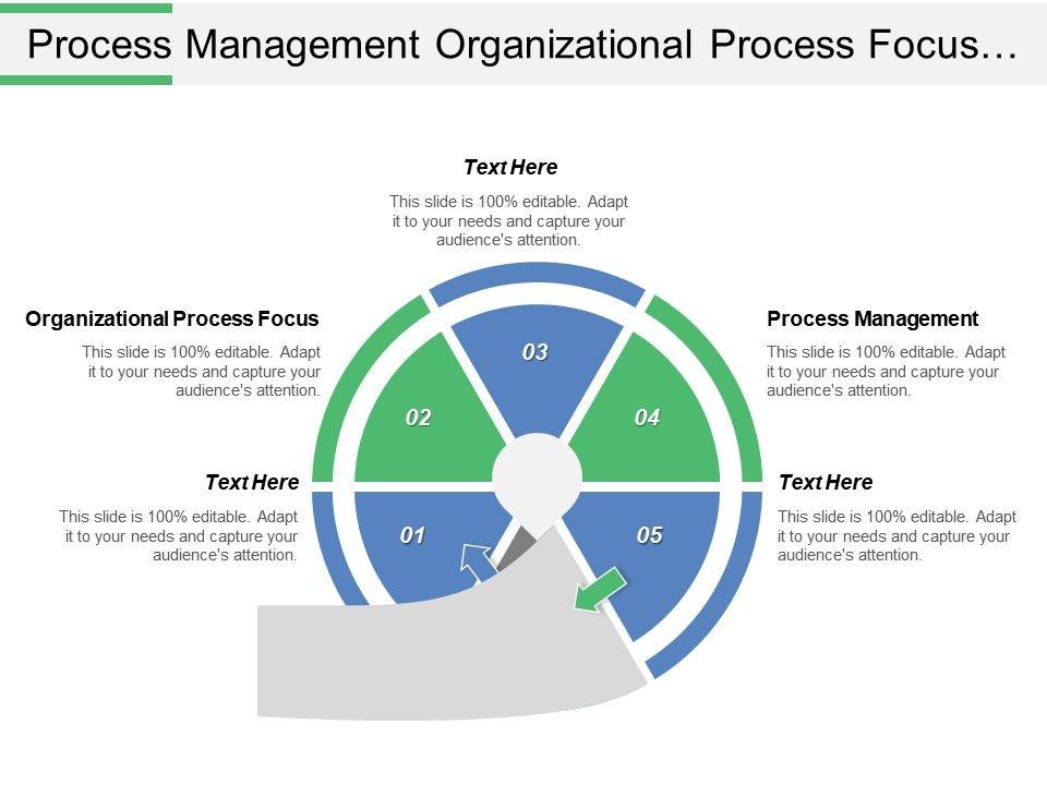 process_management_organizational_process_focus_organizational_process_definition_Slide01