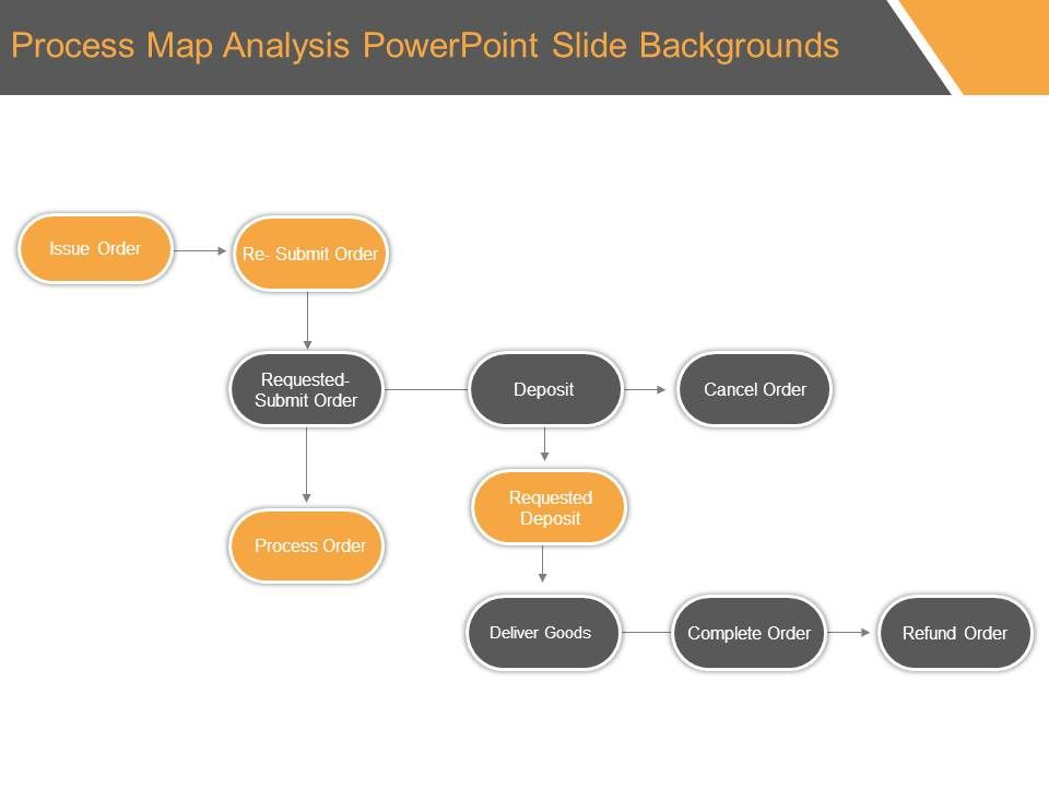 process map analysis powerpoint slide backgrounds