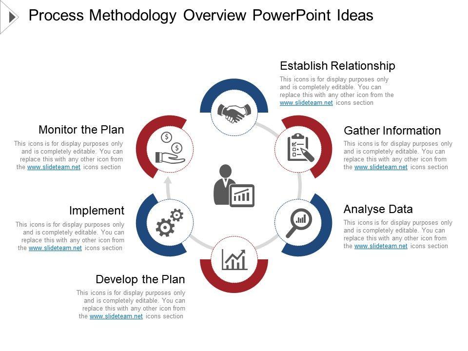process_methodology_overview_powerpoint_ideas_Slide01